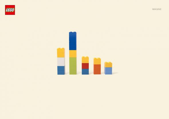 Lego_The Simpsons, collabcubed